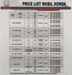 Price List Mobil Honda 2020 Honda Bogor Harga Kredit Promo Honda Bogor Cibinong Depok Cibubur